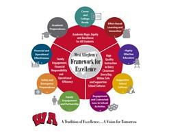 Framework graphic